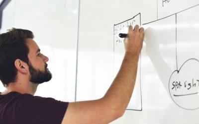 Automatische B2B-Leadgenerierung für erfolgreiche Werbeagenturen