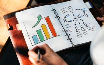 Grafikdesign Akquise setzt strategische Planung voraus
